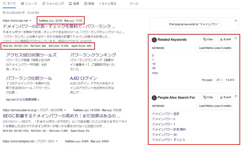 【keywords everywhere】結果表示画面