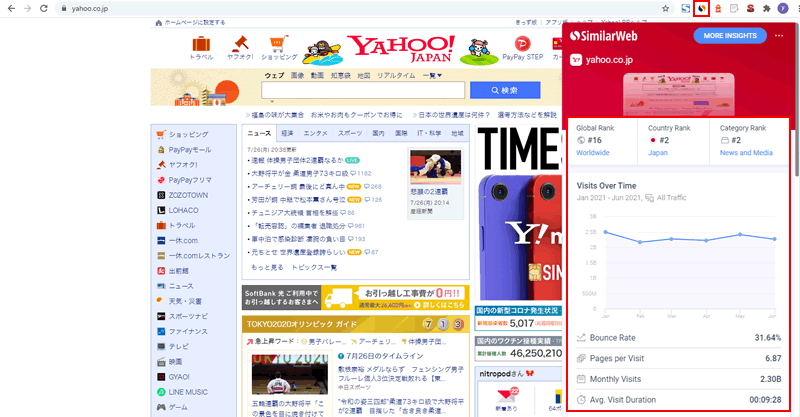 【Similarweb】実行結果画面