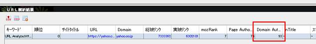 COMPASSではmozのDomain Authority(ドメインパワー)が表示される
