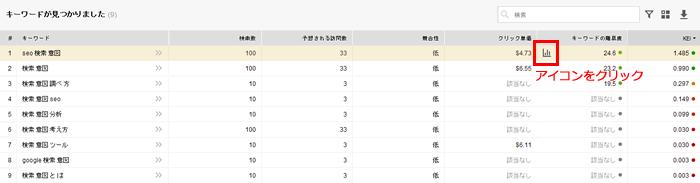 Rank Tracker(ランクトラッカー)のキーワードプランナーから「SERP Analysis」を使う